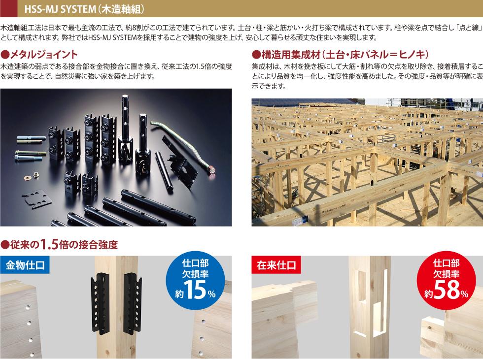 HSS-MJ SYSTEM(木造軸組)